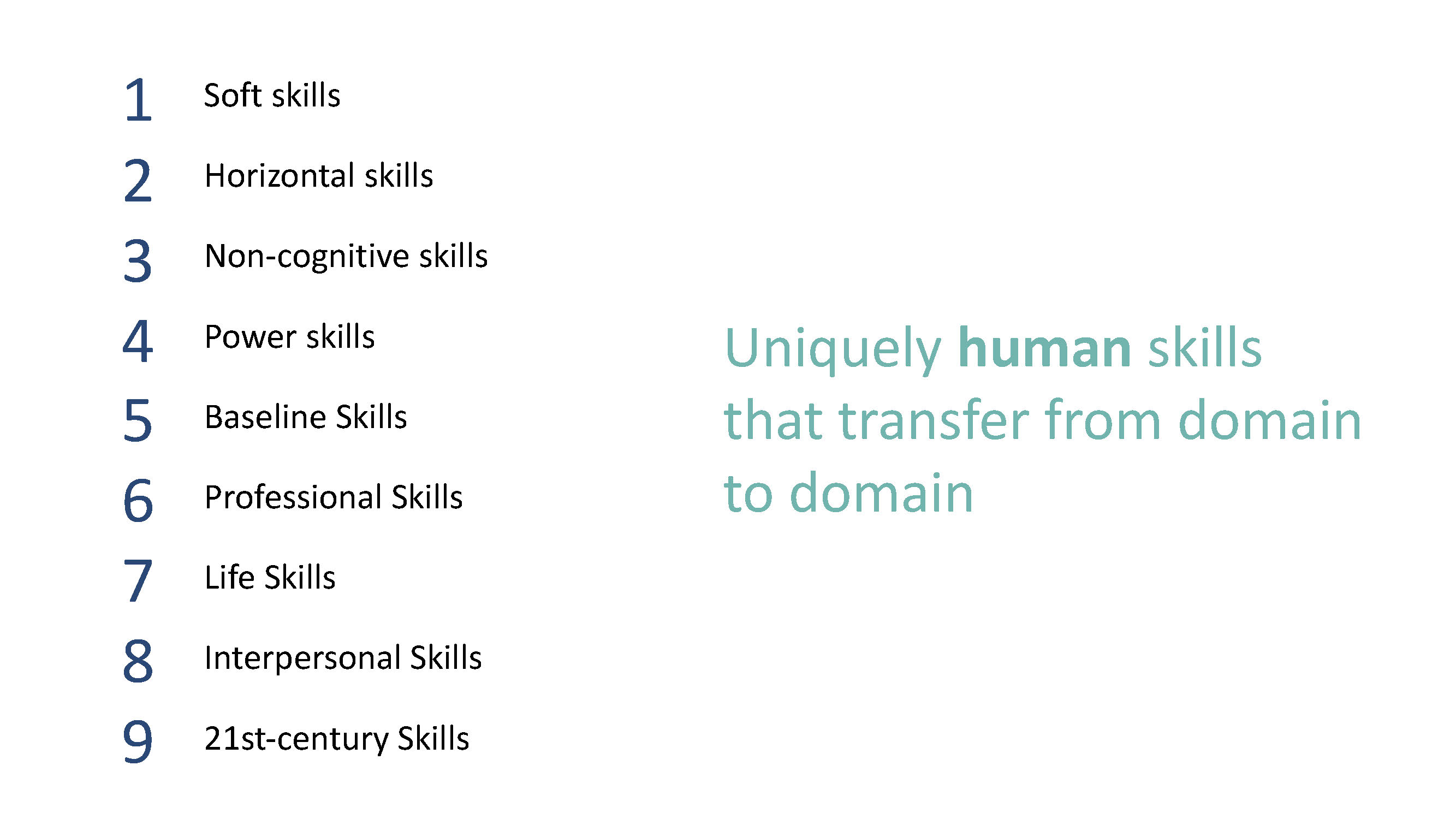 A chart listing nine uniquely human skill categories: soft, horizontal, non-cognitive, power, baseline, professional , life, interpersonal, and 21st century. These skills transfer from domain to domain. Courtesy of Michelle Weise