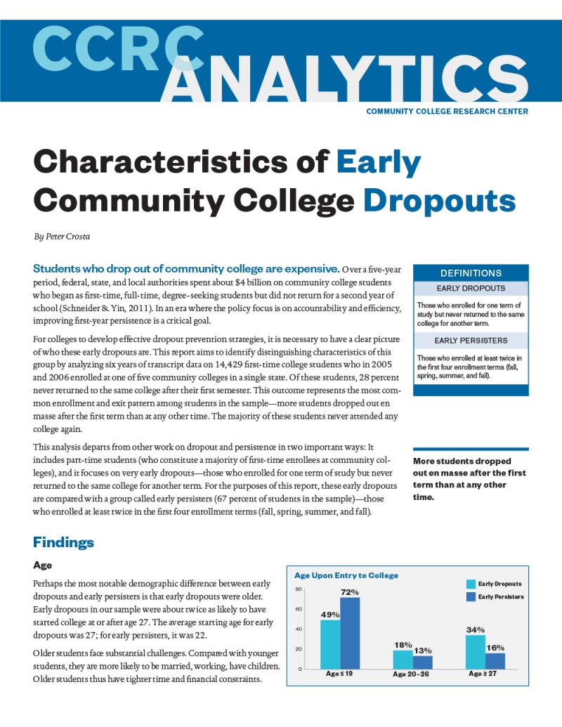 Characteristics of Early Community College Dropouts
