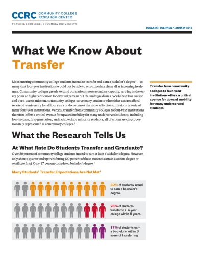 What We Know About Transfer